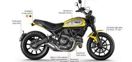 ducati-scrambler-icon_off